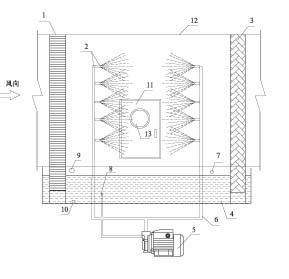 喷淋室的结构